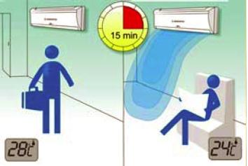 принципиальная схема вентилятора